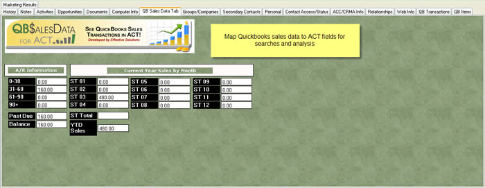 QB Sales Data in ACT! Contact Screen