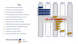 Act! Upgrade Process