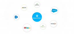 CRM Integration for Map My Customers