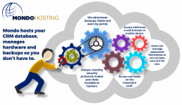 WiredContact Hosting Service