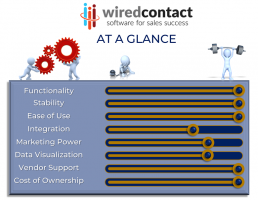 Platform Graphic WiredContact